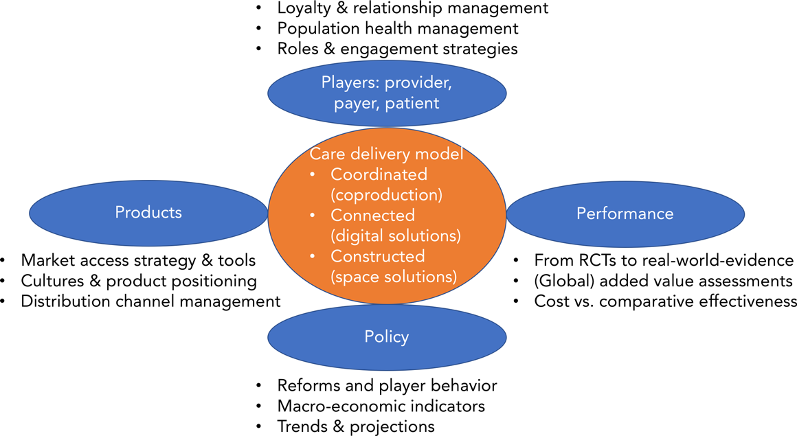 management strategies in healthcare With an aging population and rising health care costs, quality management in health care is gaining increased attention [total quality management strategies].